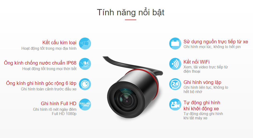Các tính năng nổi bật của Camera hành trình chuyên dụng cho xe máy INNOVV C5
