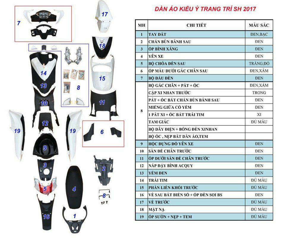 Đầy đủ phụ kiện 19 chi tiết cho dàn áo SH Ý gắn SH 2017